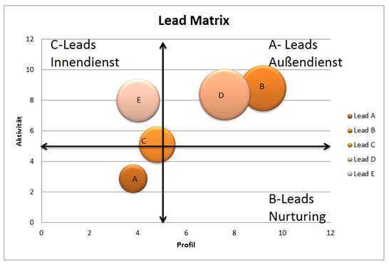 capone_LeadMatrix_PNG